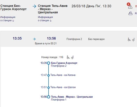 Схема проезда по маршруту Бен-Гурион аэропорт - Тель-Авив-Мерказ-Центральная